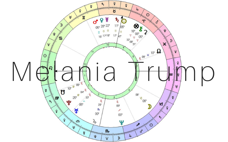 THE BIRTH CHART OF MELANIA TRUMP